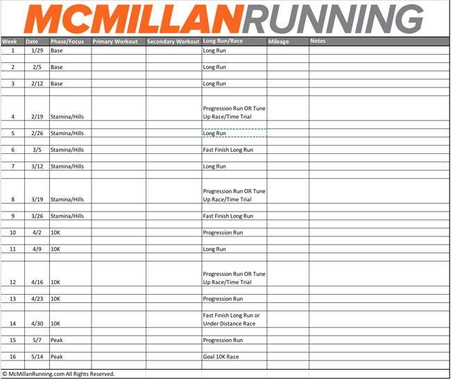 Mcmillan S Six Step Training System Mcmillan Running